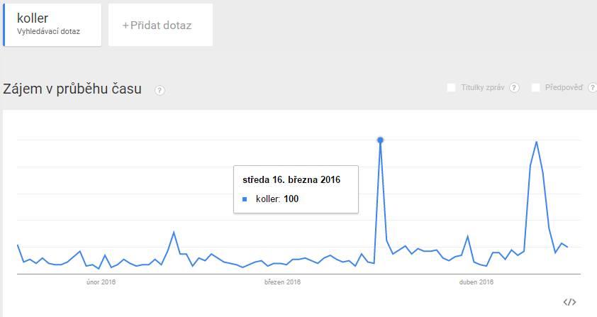 Ceny Anděl zahýbaly českým internetem: Zájem o Lenku Dusilovou na Google nikdy nebyl větší