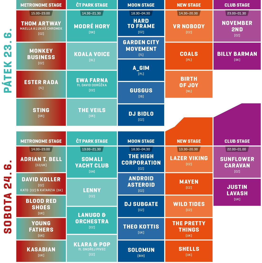 Metronome festival představuje kompletní line-up. Víme, kdy vystoupí Sting i Kasabian